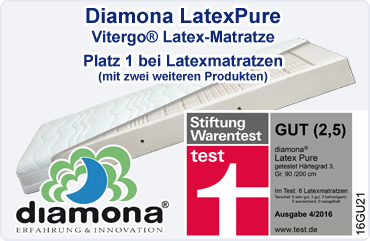 Diamona LatexPure Stiftung Warentest